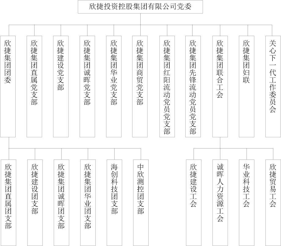 组织架构调整2020-11-26.jpg