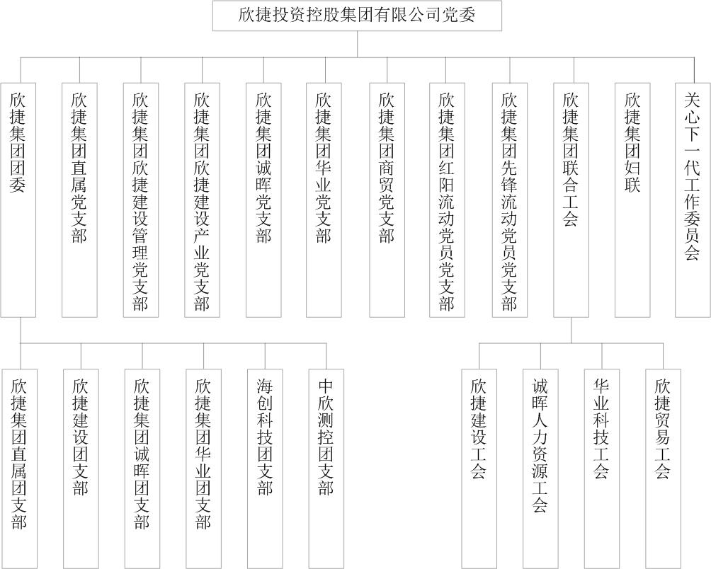 组织架构调整2021-10-11.jpg